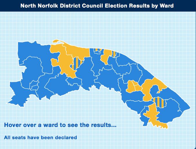nnorfolkdc results