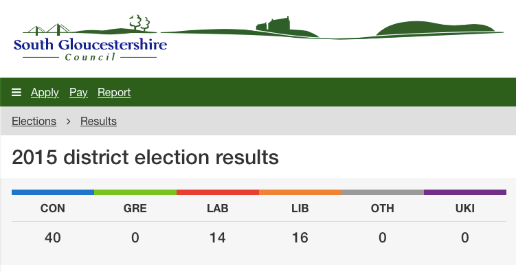 south gloucestershire results