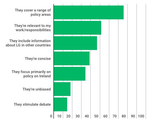 Keep up the good work: LGiU Ireland's One-Year Survey