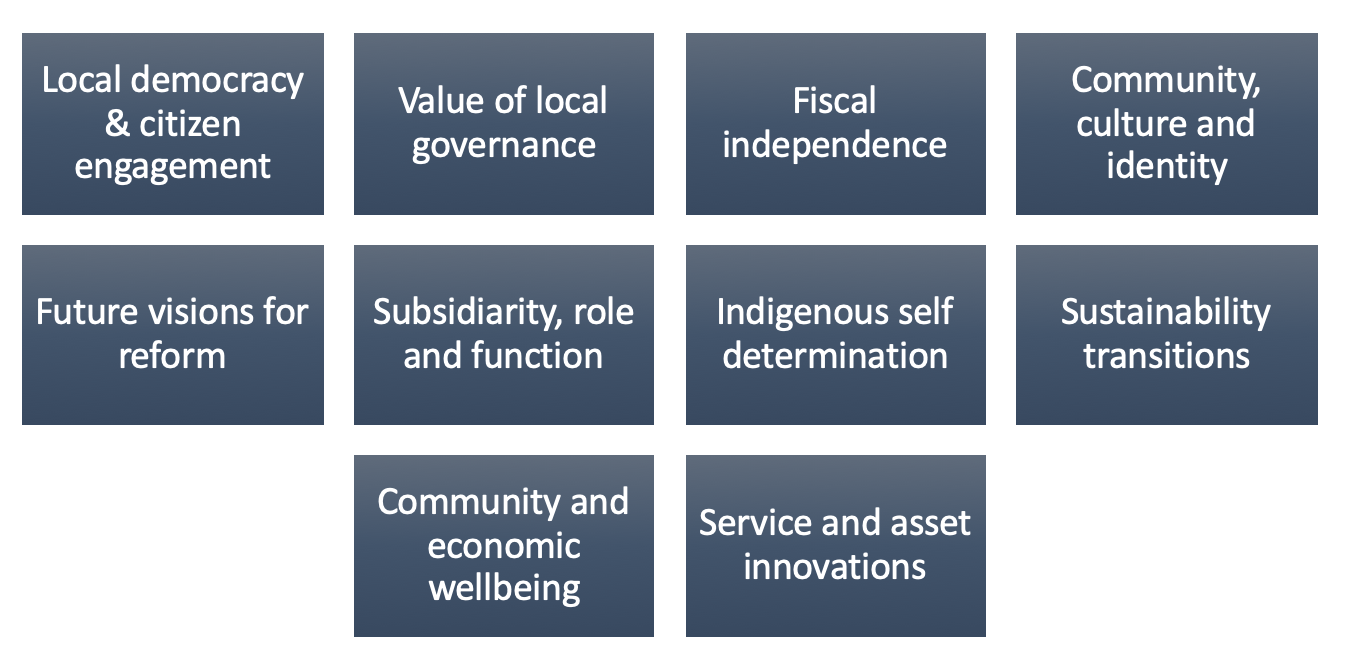 Exploring ideas and solutions for the future of local government
